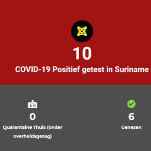 screenshot van startpagina corona website Suriname
